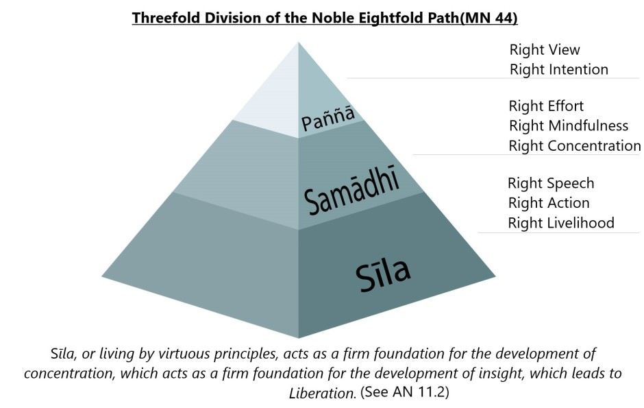 3fold-pyramid.jpg